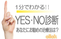 Yes、No診断